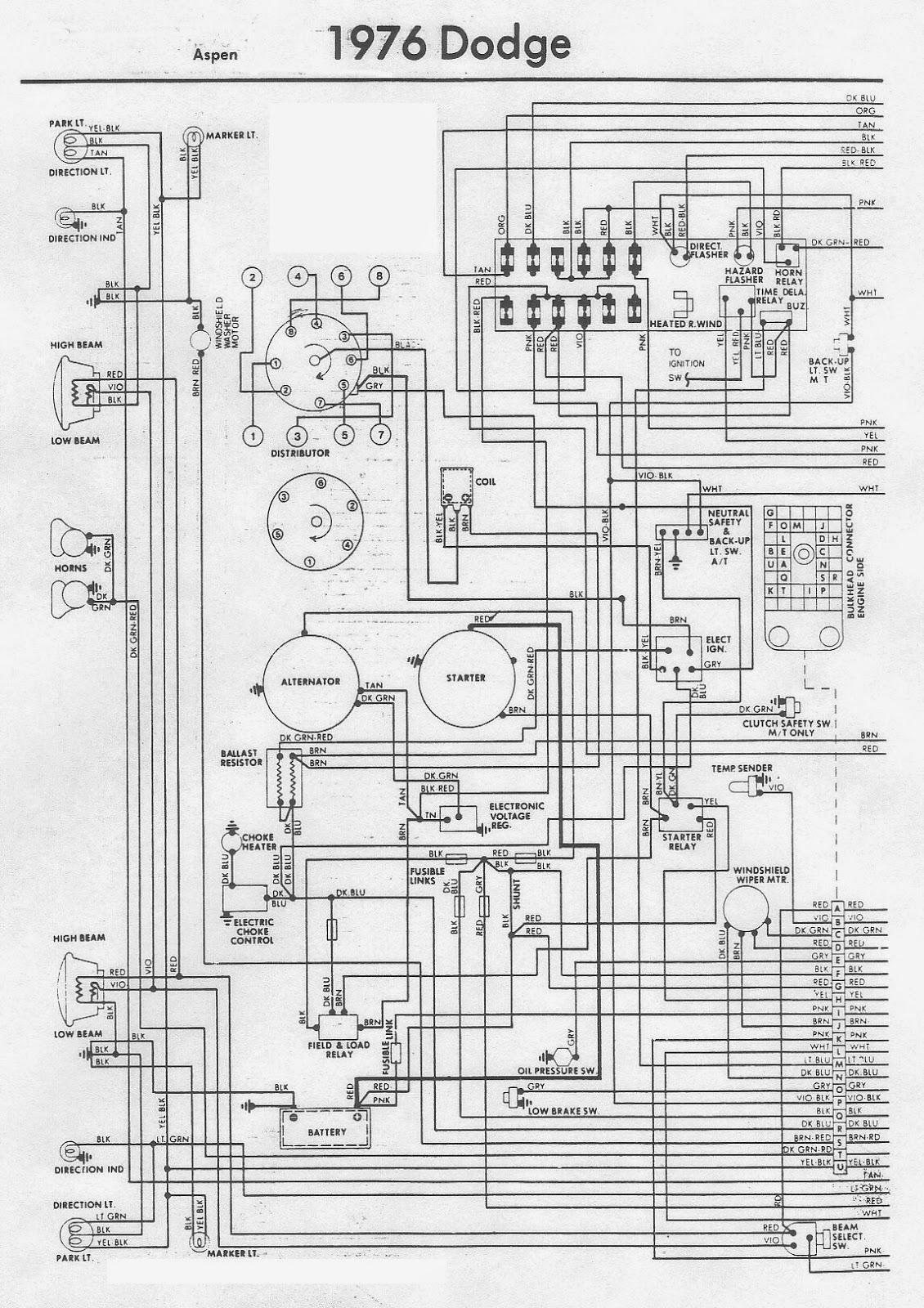 The 1976 Dodge Aspen Wiring Diagram Electrical System Circuit And