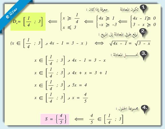 نحـــــل في IR المعادلة (e)