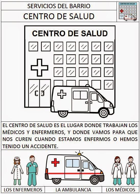 EL BARRIO DE MI COLE: FICHAS SOBRE LOS SERVICIOS DEL BARRIO ...