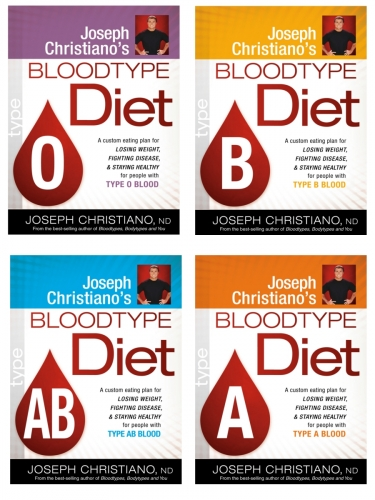 how to learn your blood type