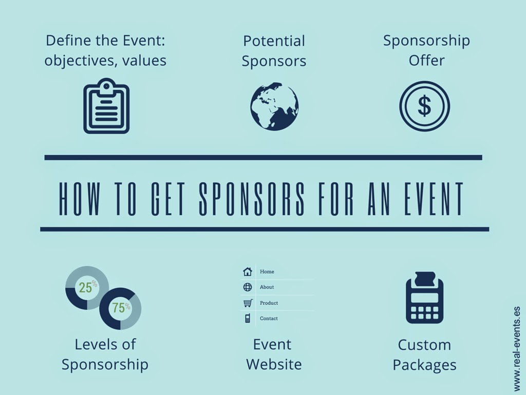 How to get sponsors for an event