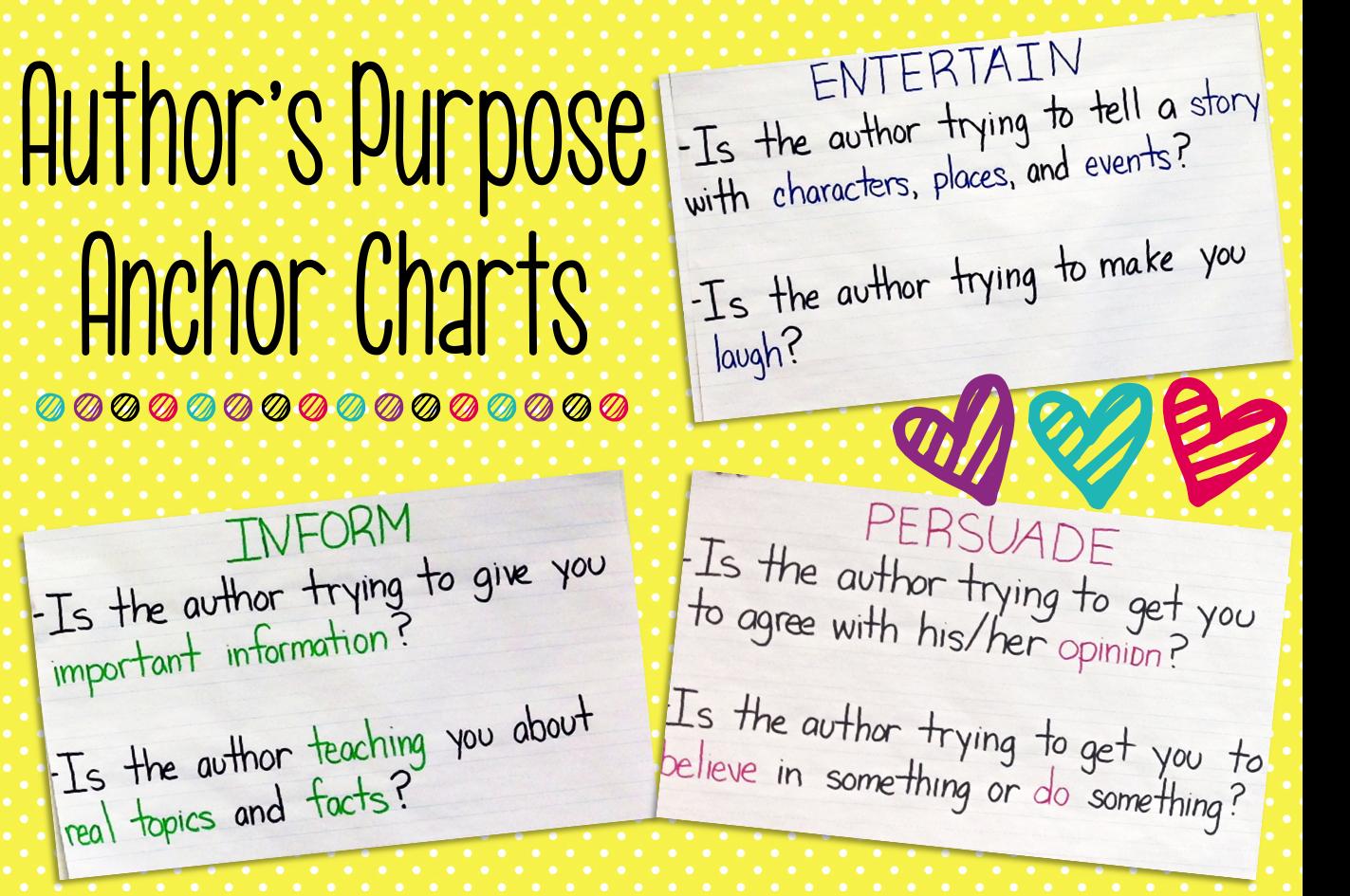Persuasive essay topics anchor charts