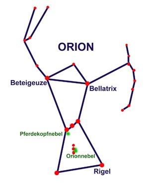 Созвездие орион схема для 2 класса окружающий