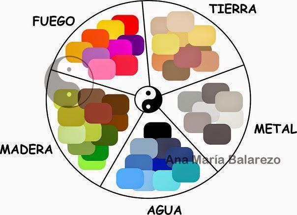 Feng shui colores para hogares ana maria balarezo Colores feng shui 2016