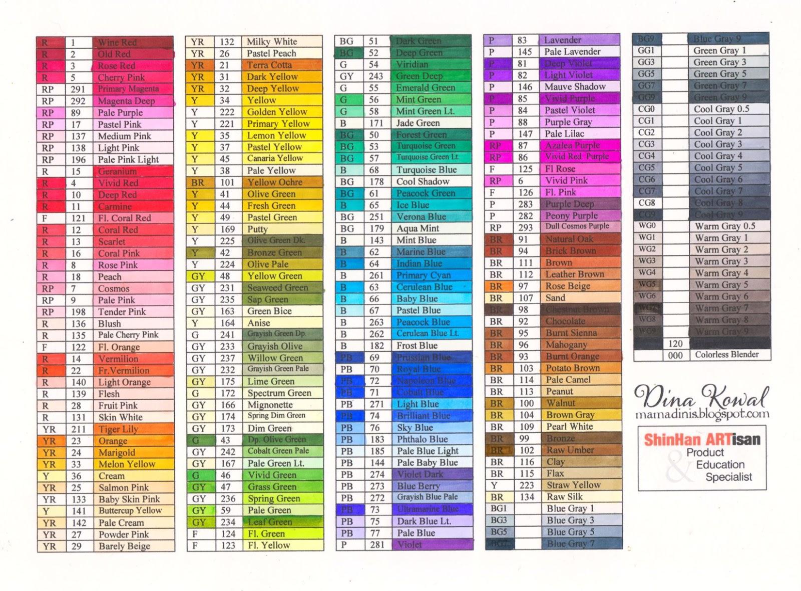 Brush marker colour chart