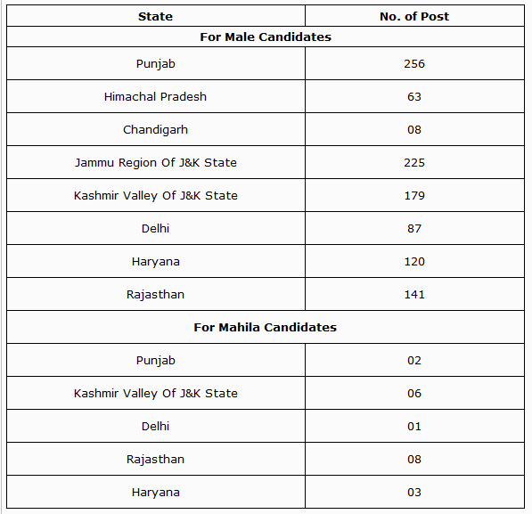 Anganwadi Recruitment 2013 Rajasthan.html | Autos Weblog
