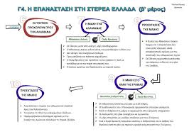 http://www.stintaxi.com/uploads/1/3/1/0/13100858/c4-epanast-sterea-b.pdf
