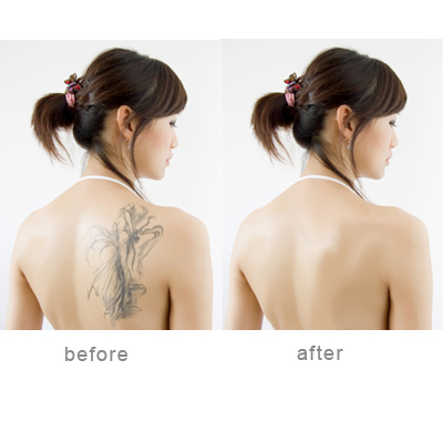 Makeup tips to cover your tattoo for Tattoo foundation cover up