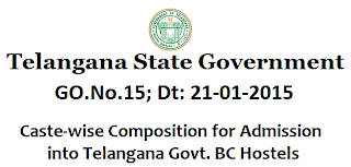 G.O.MS.No.15; Dated .21-01-2015, Telangana Government Backward Class Hostels, Caste-wise Composition for Admission into Telangana Government Hostels, TS Govt. reiterated the given orders,  follow the existing caste ratio in admissions in respect of BC, SC, ST in BC Hostels