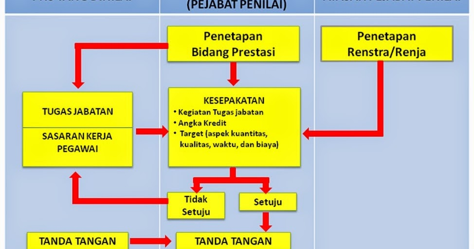 Image Result For Download Panduan Bos A