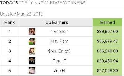 top earners on fanbox