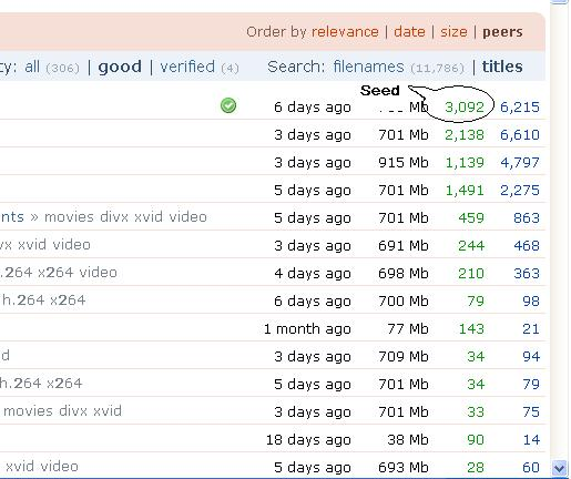 this gives you a list of sites that provide you the torrent file