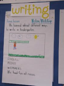 Grade K | Literacy