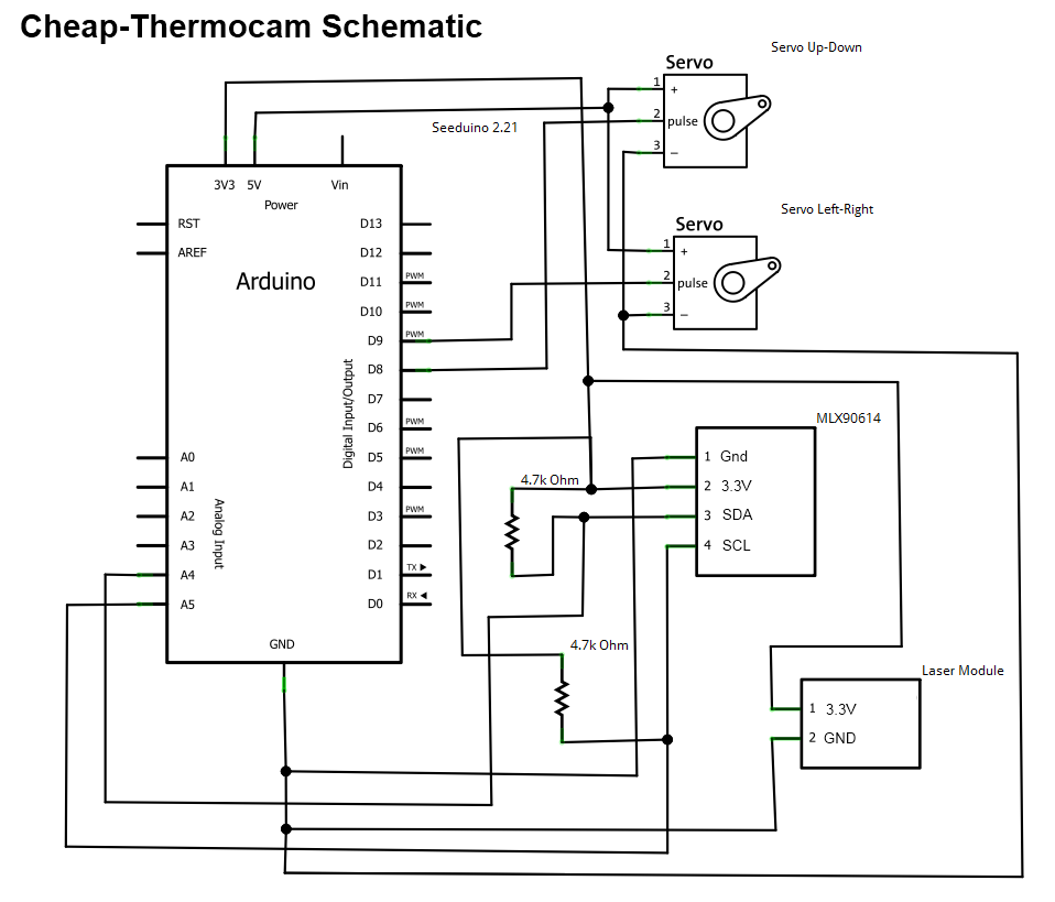 Arduino thermocam websites - cheap-thermocamnet
