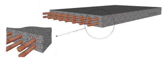 g nie civil charpentes b ton arm ing nierie mat riaux composites b ton arm. Black Bedroom Furniture Sets. Home Design Ideas