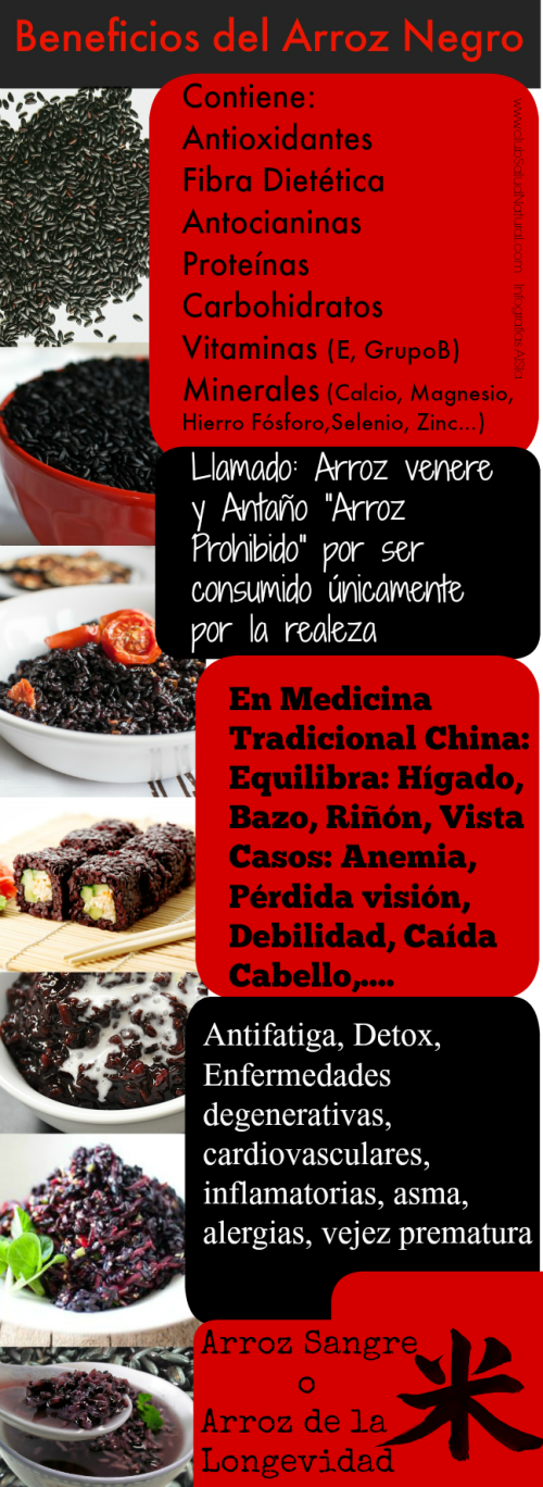 TERAPIAS NATURALES : BENEFICIOS DEL ARROZ NEGRO