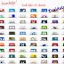 Thêm tiện ích Social Bookmark  tự động ẩn (Auto Hide Social Bookmark)  cho Blogger