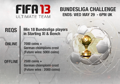 FUT 13 Bundesliga Challenge Tournament - FIFA 13 Ultimate Team
