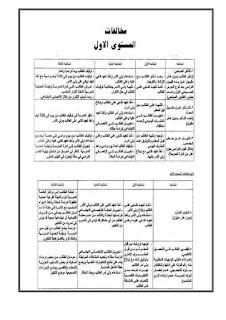 السجل التأديبي للطلاب المخالفين بعد تطبيق لائحة الإنضباط 12049444_67356414944
