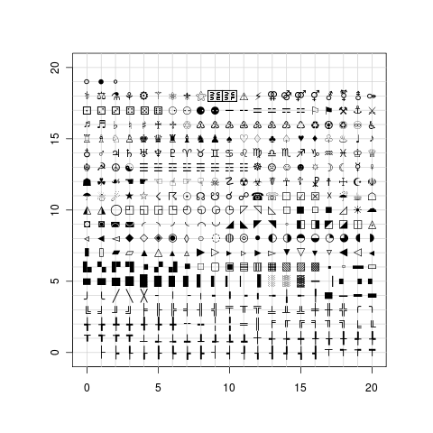 Bmbs Commonplace Unicode Symbols In R
