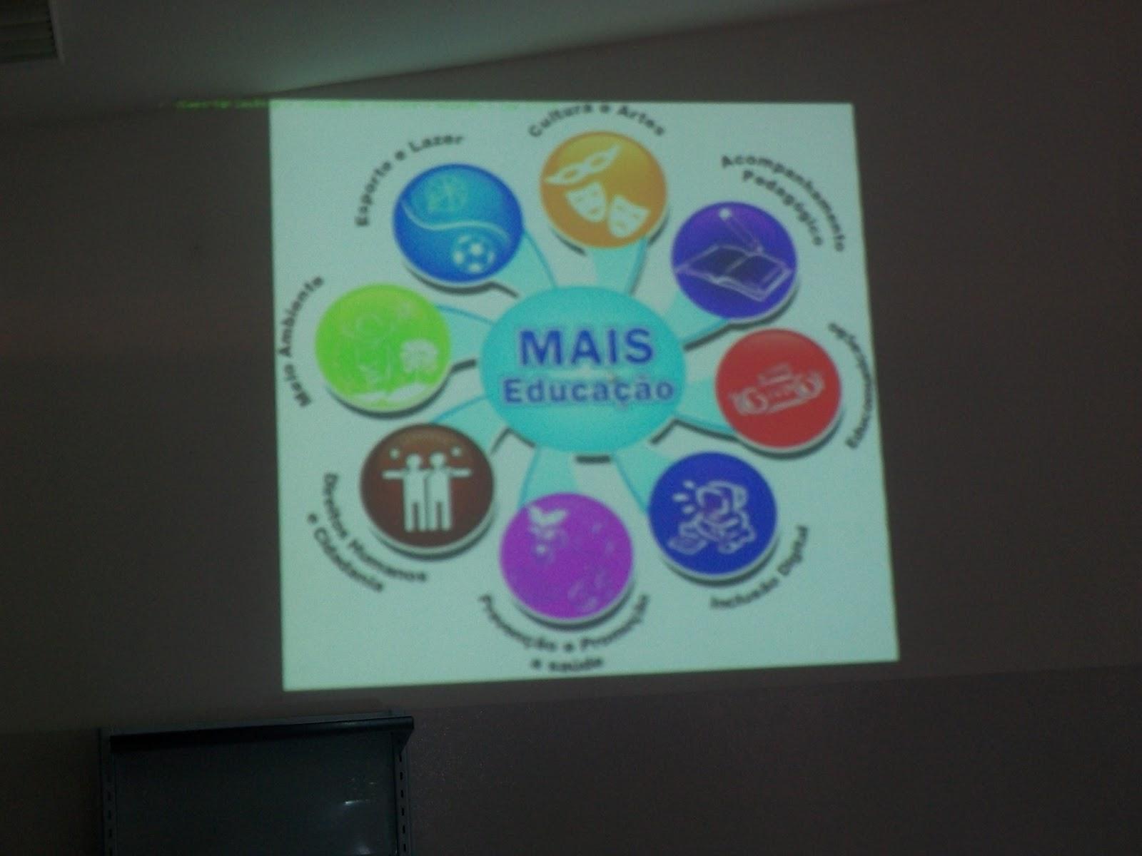 Material apoio atividades acompanhamento pedagógico programa mais educação