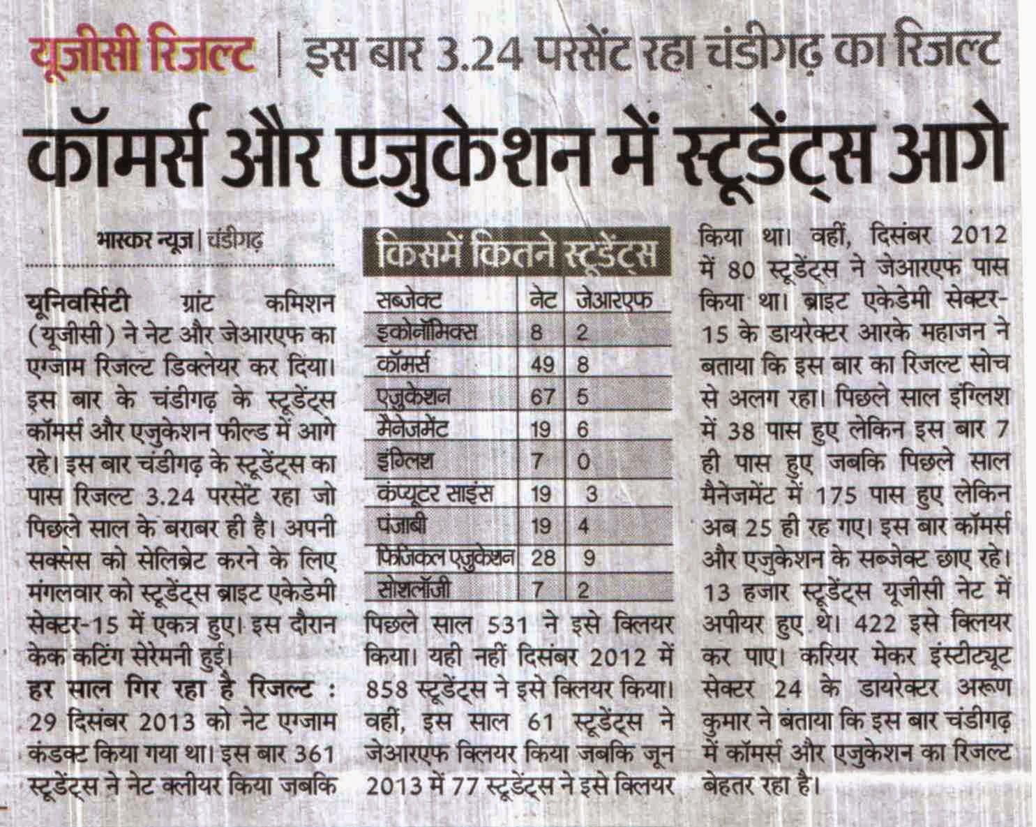 Ssc ugc net bank po coaching in chandigarh bright academy for Dainik table