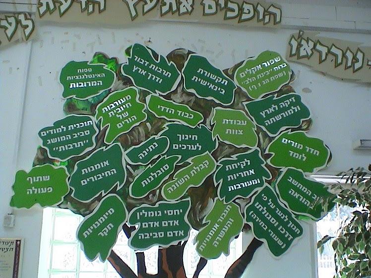 """הופכים את עץ הדעת לעץ החיים. בי""""ס תל נורדאו"""