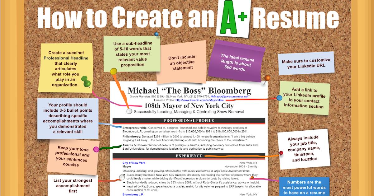 create the perfect resume