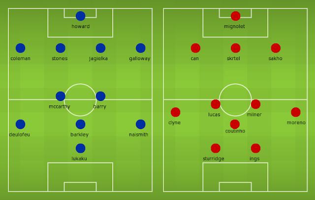Possible Lineups, Team News, Stats – Everton vs Liverpool