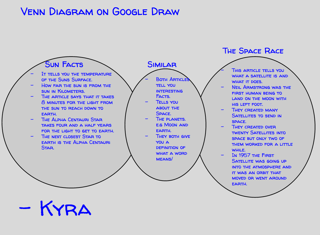 Kyra october 2014 this is a venn diagram but on google draw in this activity i had to create a venn diagram to compare two of the articles i have read ccuart Choice Image