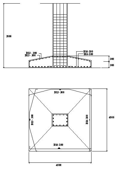 Jenis-Jenis Pondasi Bangunan