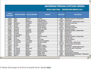 Ingresantes exámen extraordinario RESIDENTADO MEDICO UPCH 2014, domingo 12 de Octubre