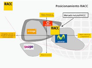 Euskaltel compra RACC
