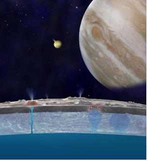 Europa Ocean Favorable To Life