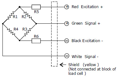 strain gauges were used as an instrument engineering essay In this experiment, strain gauge sensors were attached to a cantilever  an  instrumentation system is 'a collection of instruments used to measure,  in  industries including communications, defence and engineering systems.