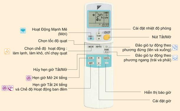 Hinh anh_remote Daikin 2