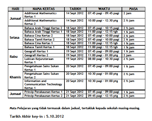 PROGRAM PENINGKATAN PRESTASI AKADEMIK (PPPA) 2012