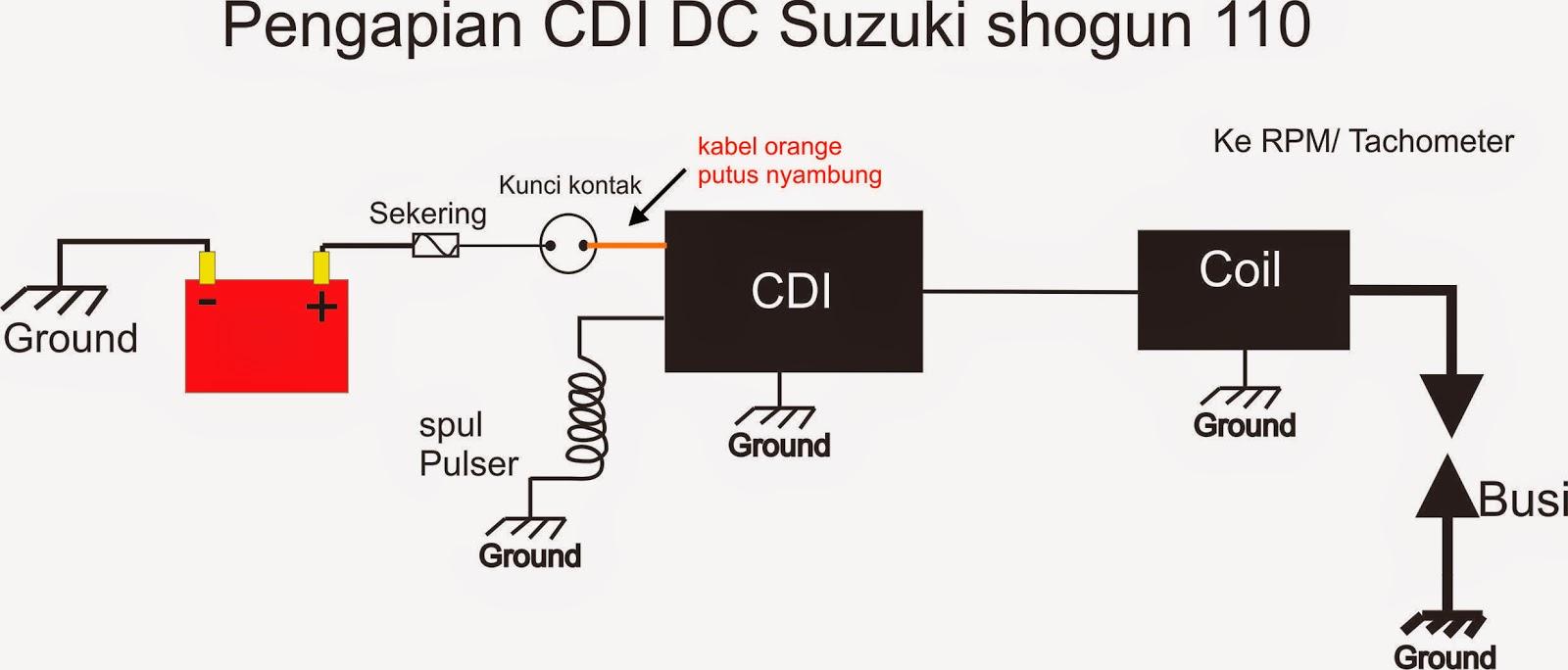 Motor Shogun 110 Sering Mati