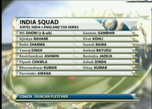 India-Squad-v-England-T20s-Series-2012