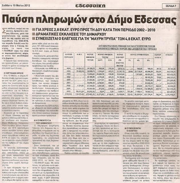 Παύση πληρωμών στο Δήμο Έδεσσας