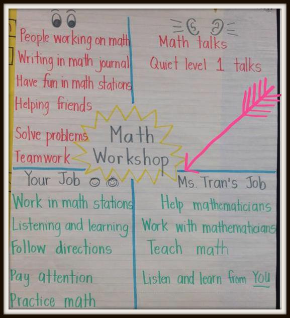 math coachs corner