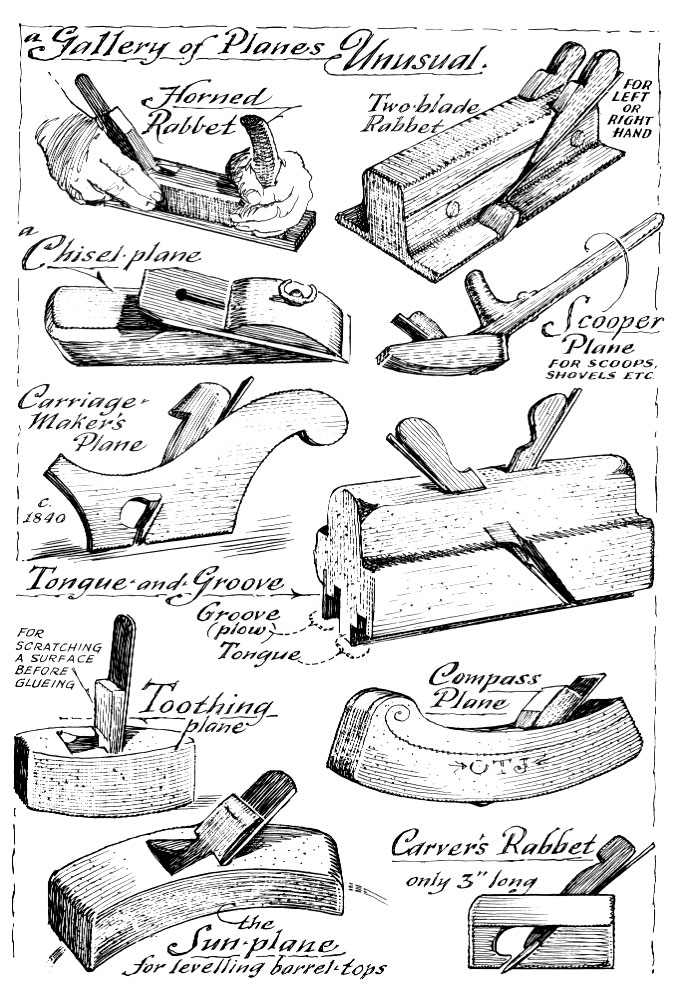 New What Are The Different Types Of Woodworking Hand Plane