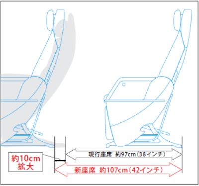 JAL new Premium Economy Class seats - SKY PREMIUM