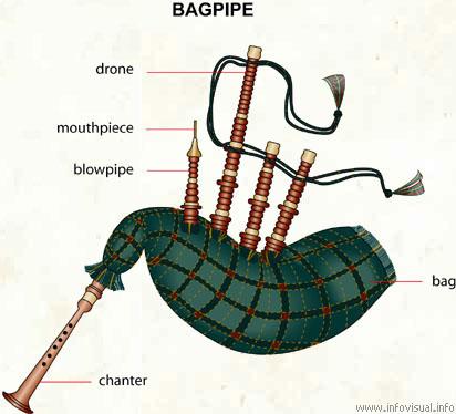 Alat Musik Asia Bagpipe