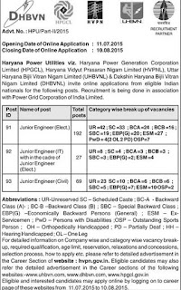 Haryana Power Utilities Recruitment July 2015 www.tngovernmentjobs.in