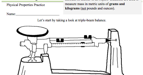 picture about Triple Beam Balance Worksheet Printable known as Kates Science Clroom Restaurant: Measuring M Worksheet and