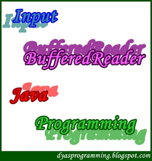 Java Programming with BufferredReader Program Java Input Keyboard