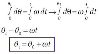 persamaan integral gerak melingkar beraturan