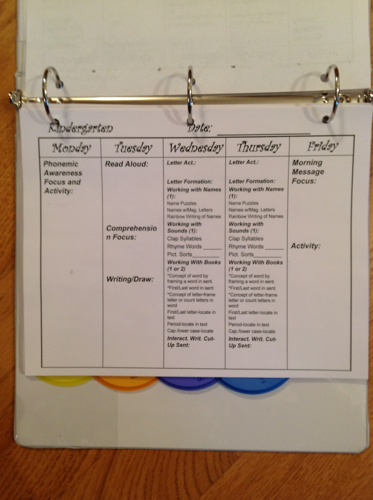 Kindergarten Guided Reading Lesson Plans