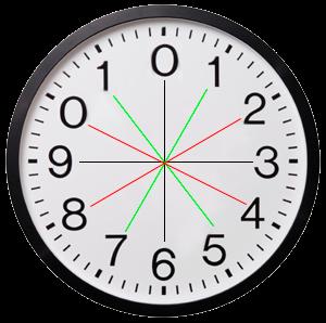 Image gallery el reloj - Reloj de pared moderno ...